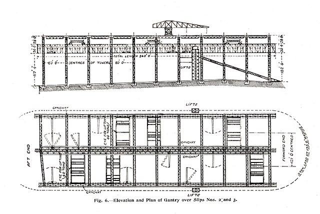 Harland & Wolff Arrol Gantry